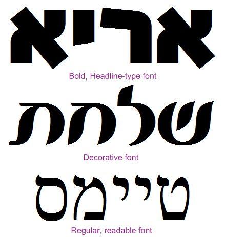 Free Hebrew Alphabet Stitch Charts